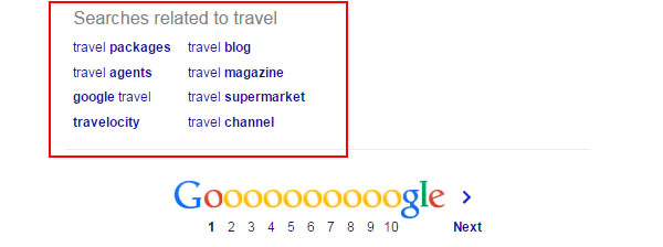 Find related keywords at the bottom of the Google SERP